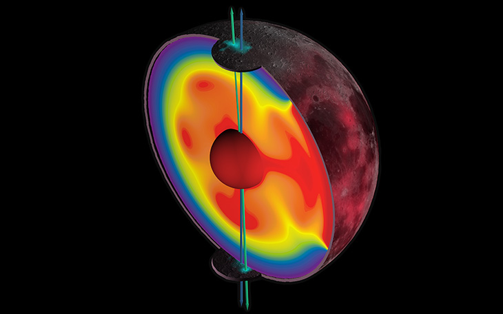 Hydrogen deposits (greenish-blue glow) mark where the moon's poles are today (blue arrow) and where they used to be (green arrow). Interior heat flow (cross-section colors, red is hotter) drove ancient volcanoes that threw the moon out of balance billions of years ago and shifted the poles' locations. Photo credits: JAMES TUTTLE KEANE.