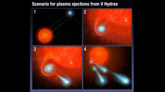The binary star system V Hydrae is seen launching balls of plasma into space. Photo credits: NASA, ESA, and A. Feild (STScI).